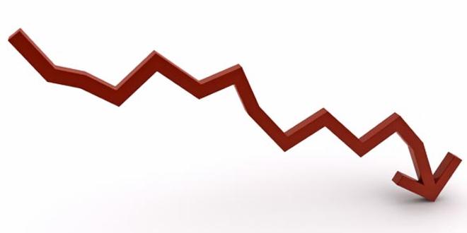 Arrecadação do ICMS sofreu mais uma queda