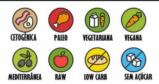 Nutrição: qual seu tipo de dieta?