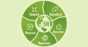 Os Cinco Rs que podem mudar a minha e a sua vida