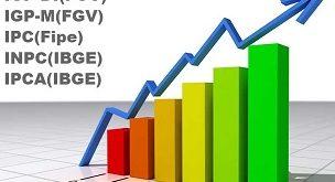 Os índices de preços no Brasil: o mosaico da inflação
